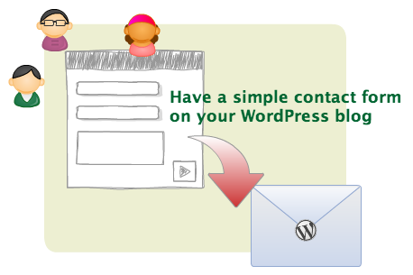 how to add a contact form on wordoress email file