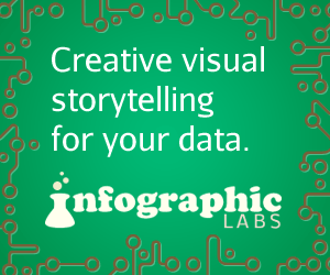 Infographiclabs, infographics design and data visualisation