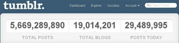 Tumblr Sprints Past 19 Million Blogs, Enters Second Wind