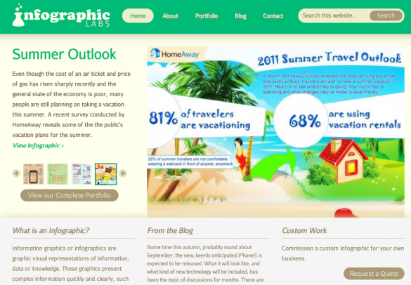 Infographiclabs, Custom info graphics design