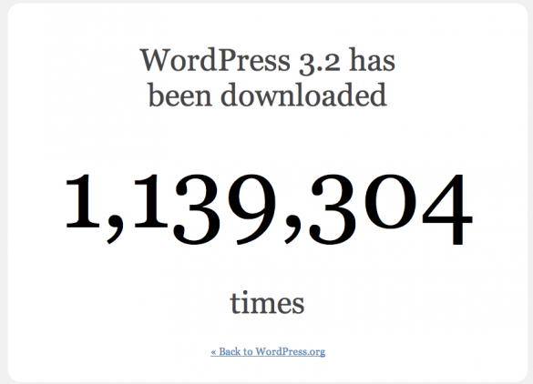 WordPress 3.2 Downloads
