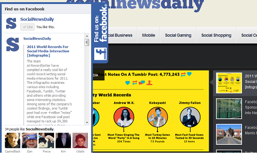 SocialNewsDaily Using WP Plugin