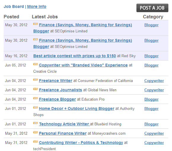WPJobboard Main Posting Section