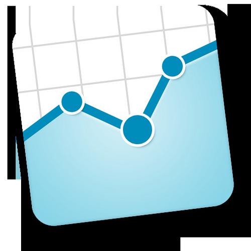 Using Google Analytics To Measure Social Media Marketing