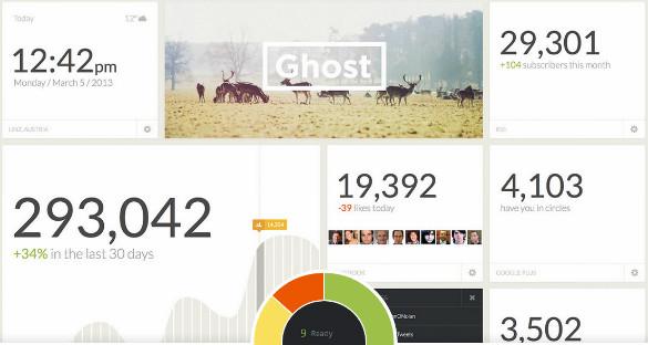 ghost-dashboard