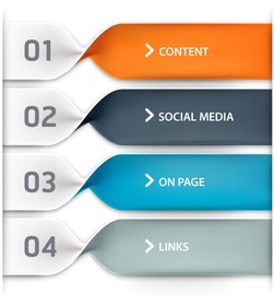 The Four Necessary Pillars for SEO in 2014