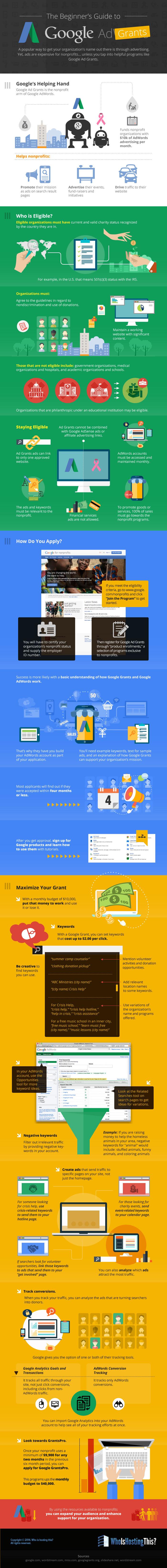 Google Ad Grants non profit organizations