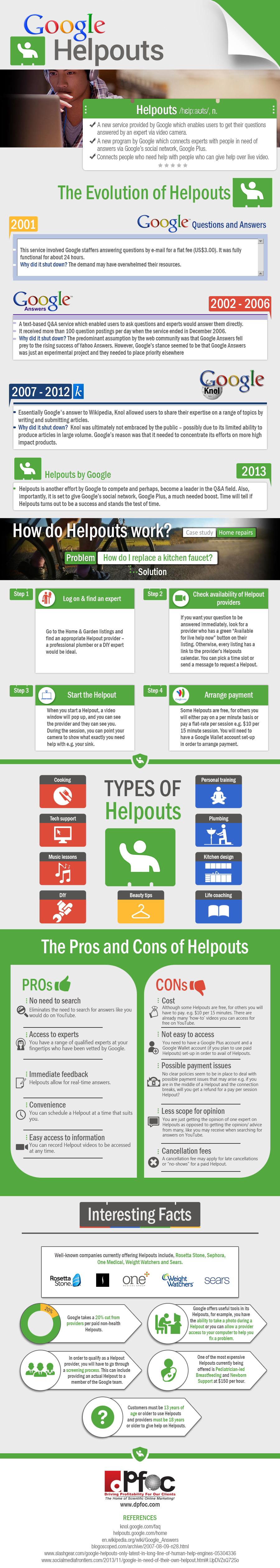 guide Google Helpouts
