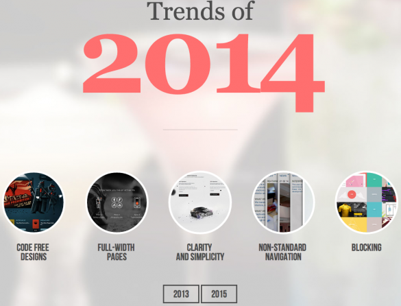 Web Design Trends From 2004 – 2015