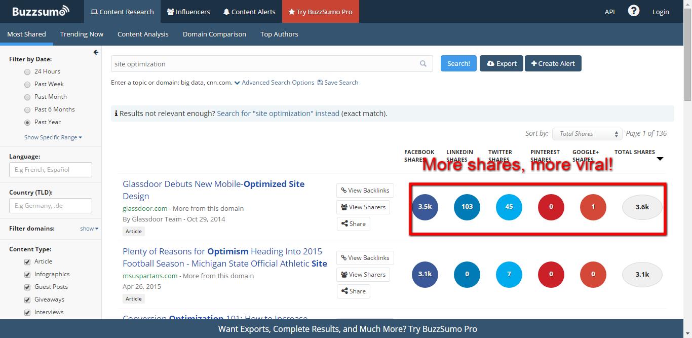 screenshot-www.bloggingpro.com 2015-08-05 17-31-00
