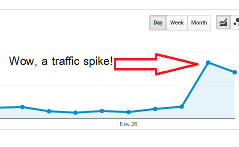 Beware of Spam 'Lifehacĸer' Traffic To Your Blog