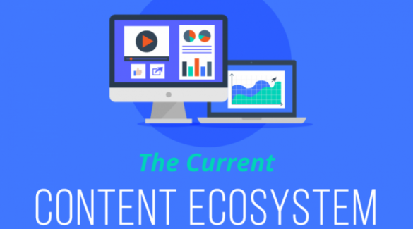A Look at the Content Marketing Ecosystem
